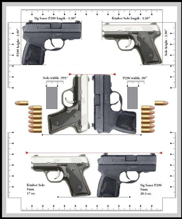 Compare Kimber S...M And P Shield Vs Glock 26